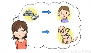 遺産の分配方法